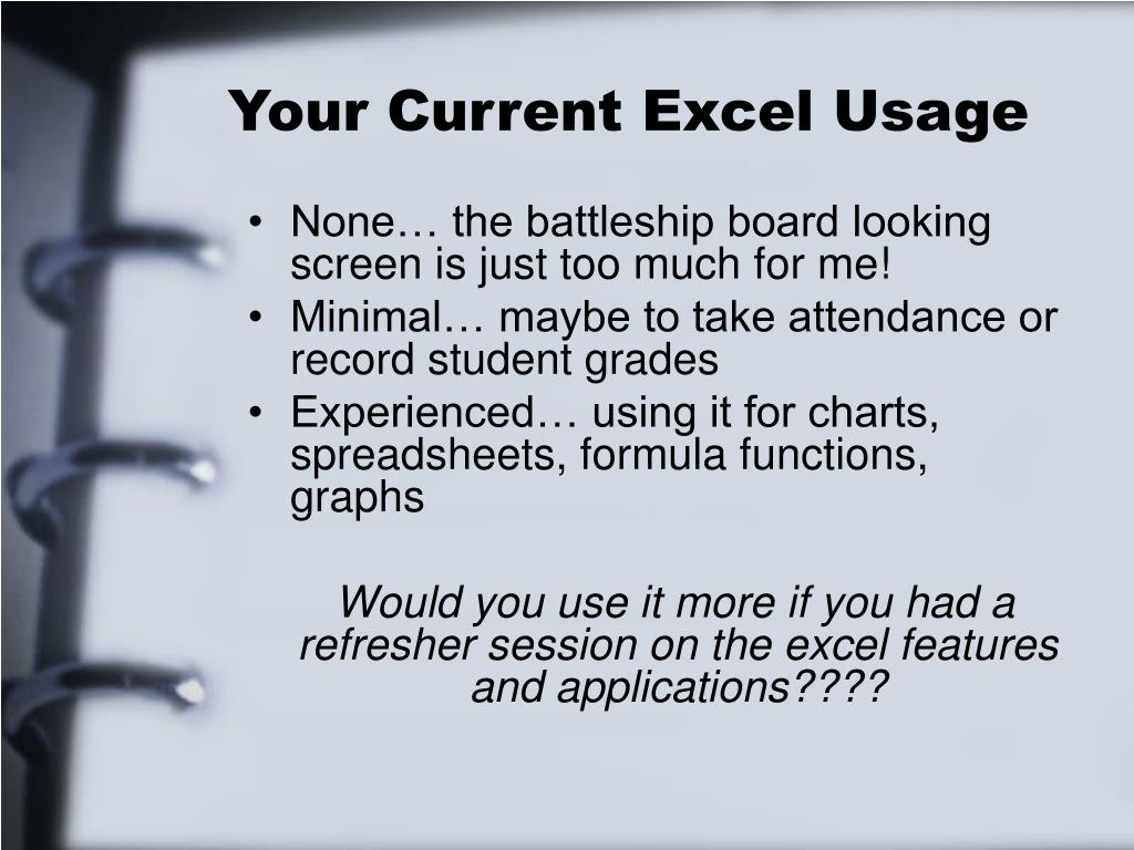 Your Current Excel Usage