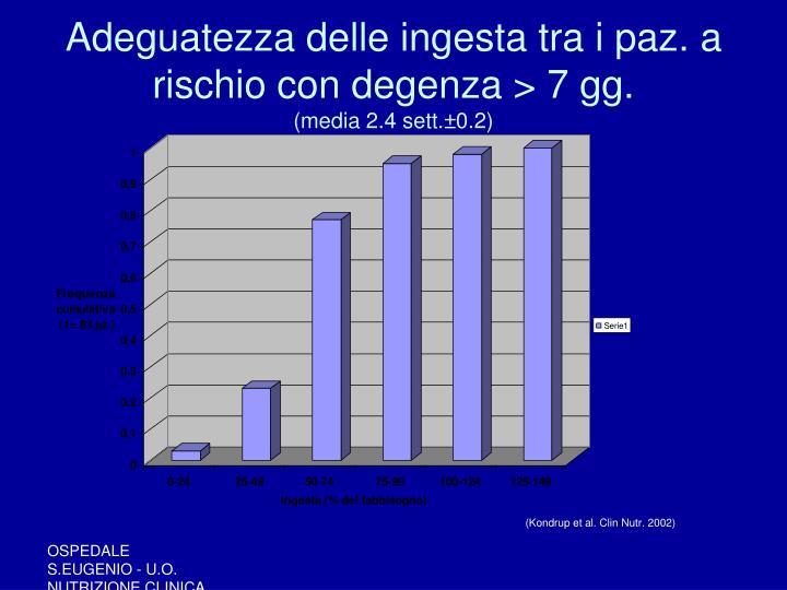 Adeguatezza delle ingesta tra i paz. a rischio con degenza > 7 gg.