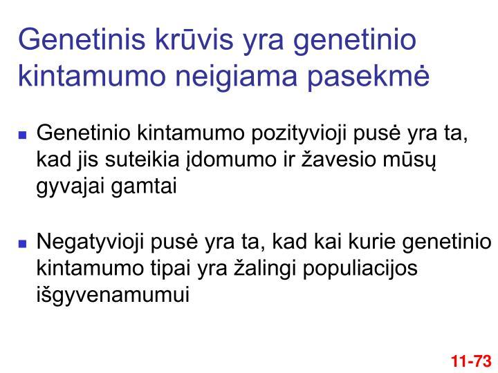 Genetinis krūvis yra genetinio kintamumo neigiama pasekmė