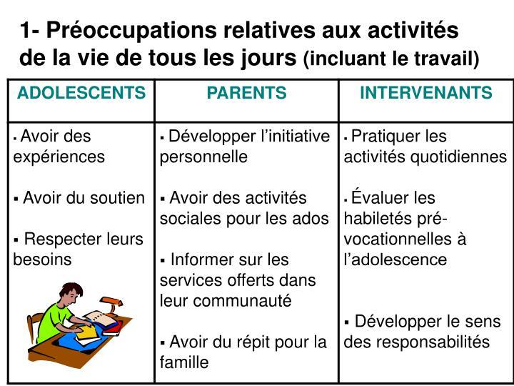 1- Préoccupations relatives aux activités de la vie de tous les jours