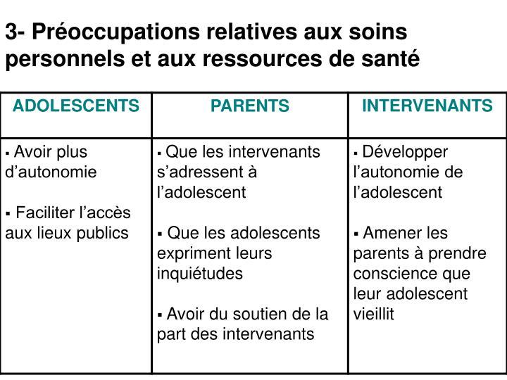 3- Préoccupations relatives aux soins personnels et aux ressources de santé