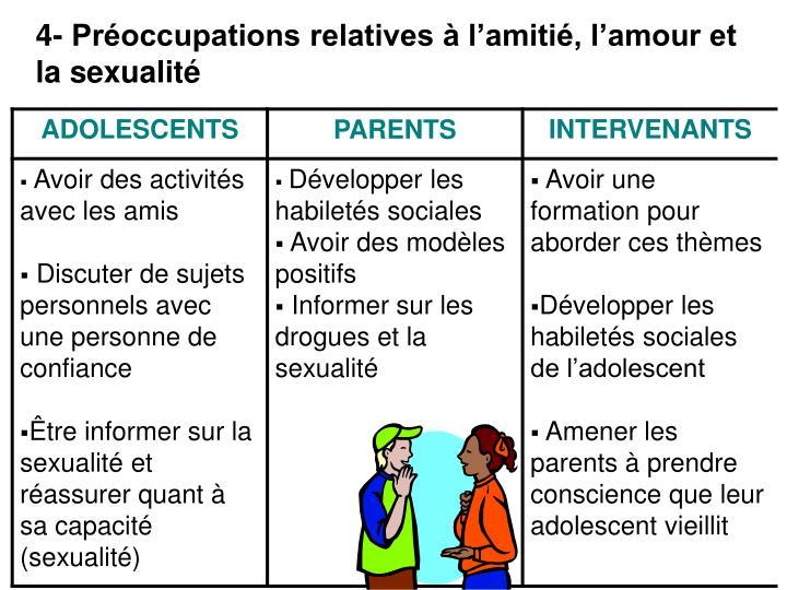 4- Préoccupations relatives à l'amitié, l'amour et la sexualité