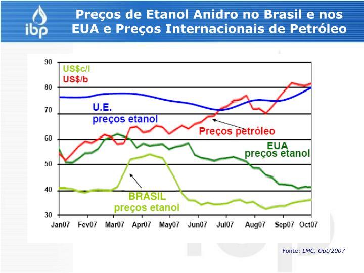 Preços de Etanol Anidro no Brasil e nos EUA e Preços Internacionais de Petróleo