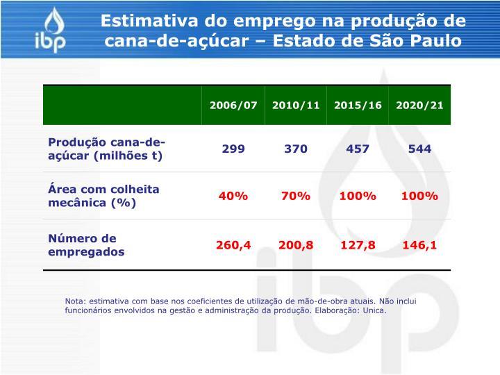 Estimativa do emprego na produção de cana-de-açúcar – Estado de São Paulo