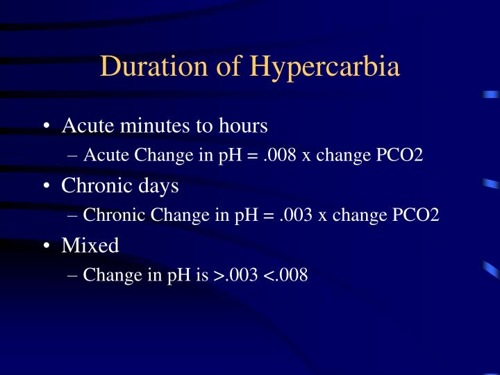 Duration of Hypercarbia