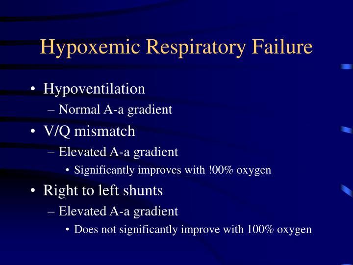 Hypoxemic Respiratory Failure