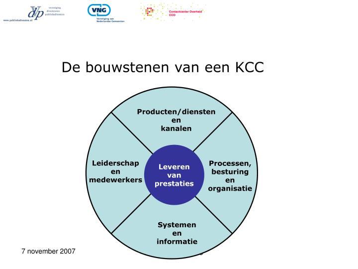 De bouwstenen van een KCC