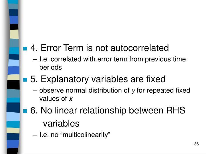 4. Error Term is not autocorrelated