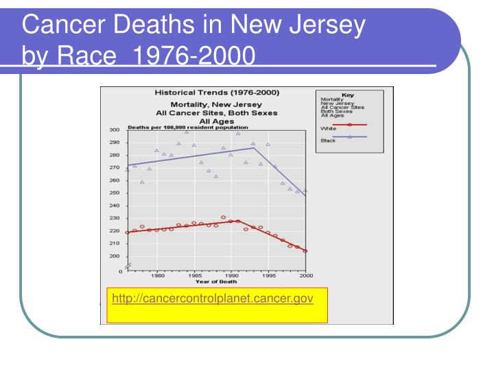 Cancer Deaths in New Jersey