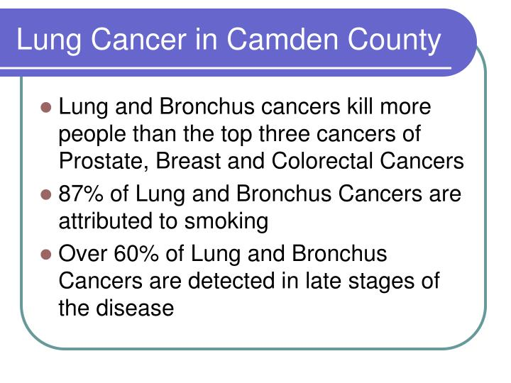 Lung Cancer in Camden County