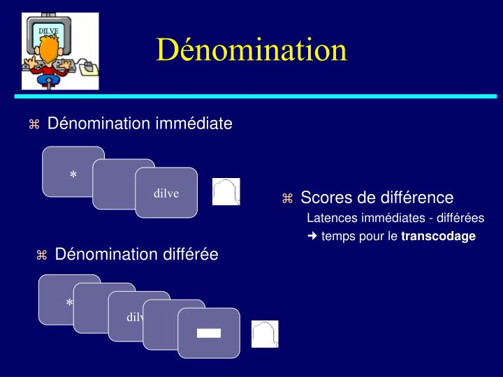 Dénomination