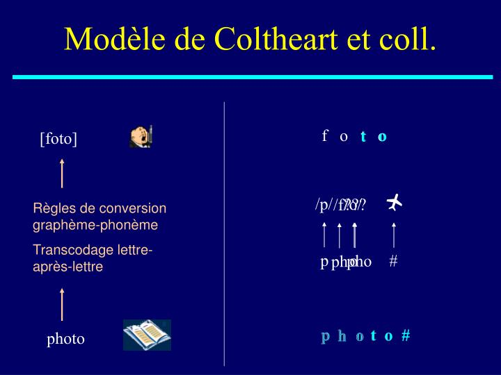 Modèle de Coltheart et coll.