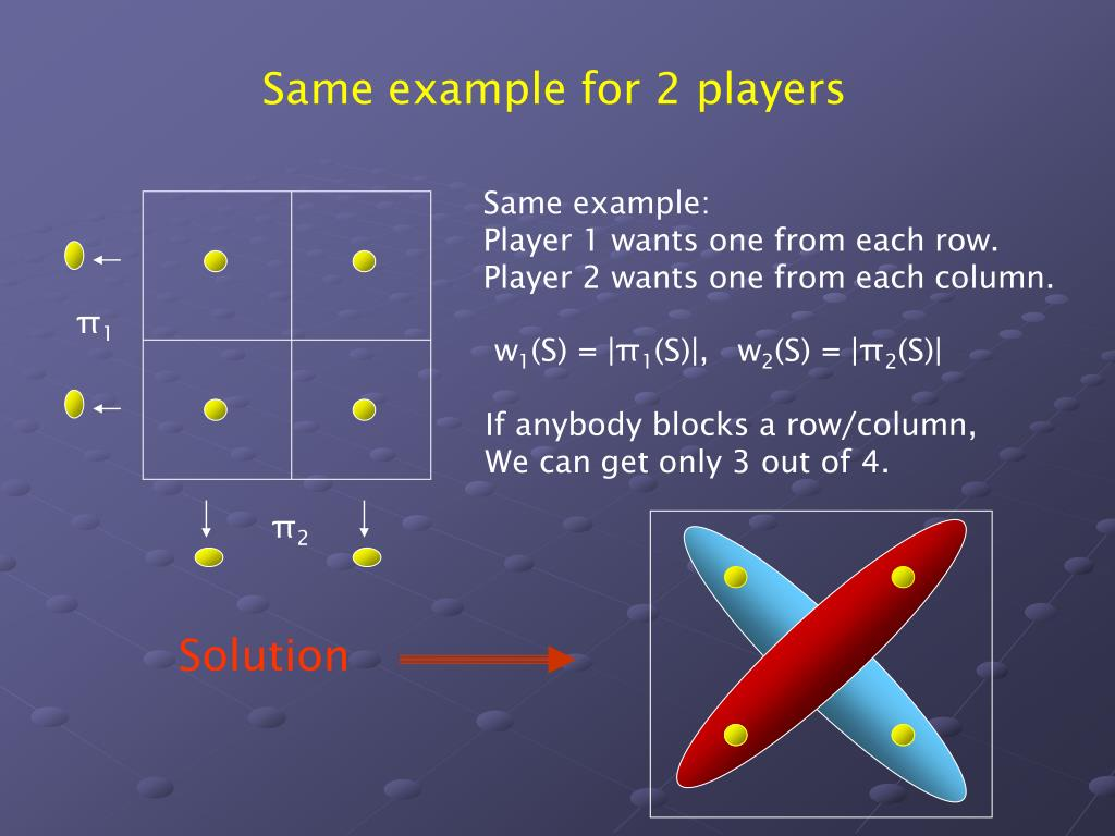 Same example for 2 players