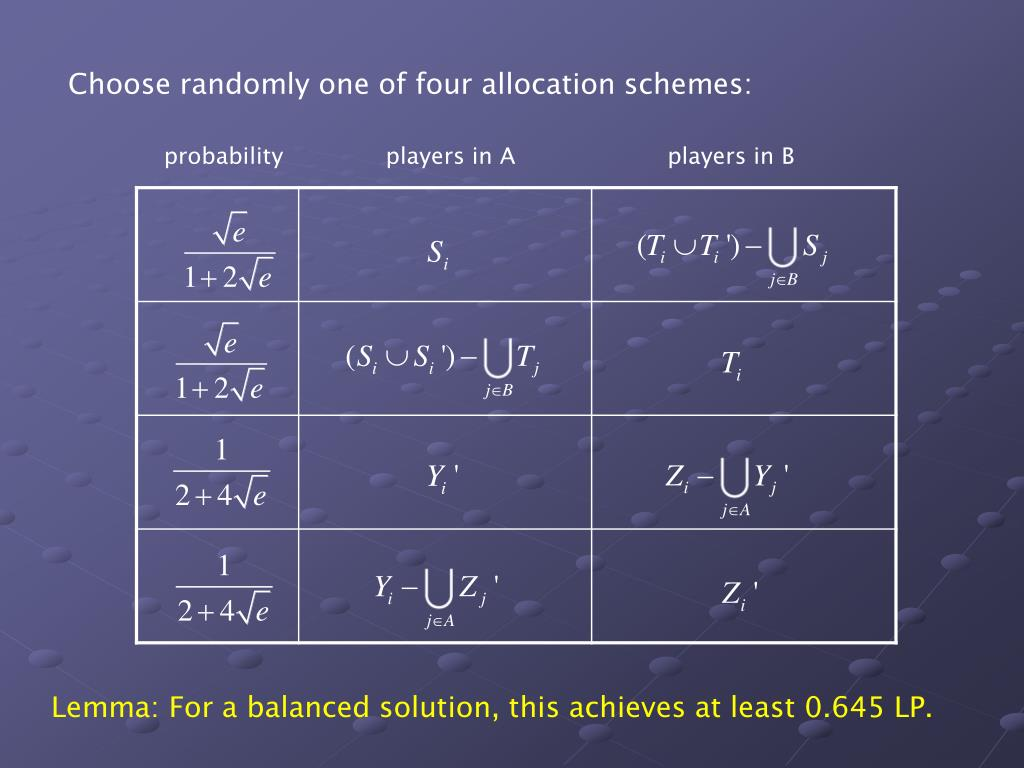 Choose randomly one of four allocation schemes: