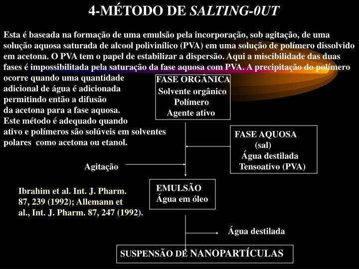 4-MÉTODO DE