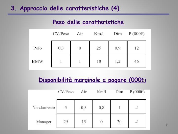 3. Approccio delle caratteristiche (4)