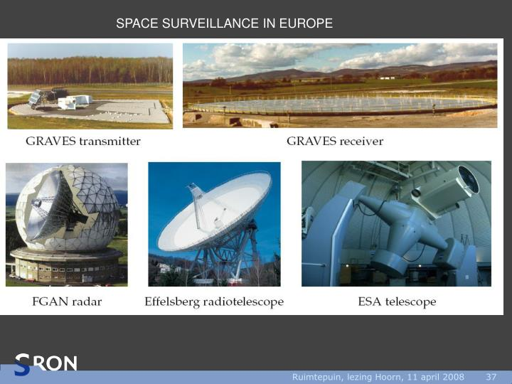 SPACE SURVEILLANCE IN EUROPE