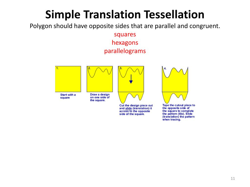 Simple Translation Tessellation