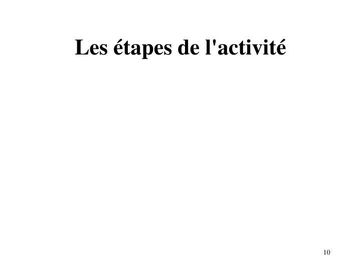 Les étapes de l'activité