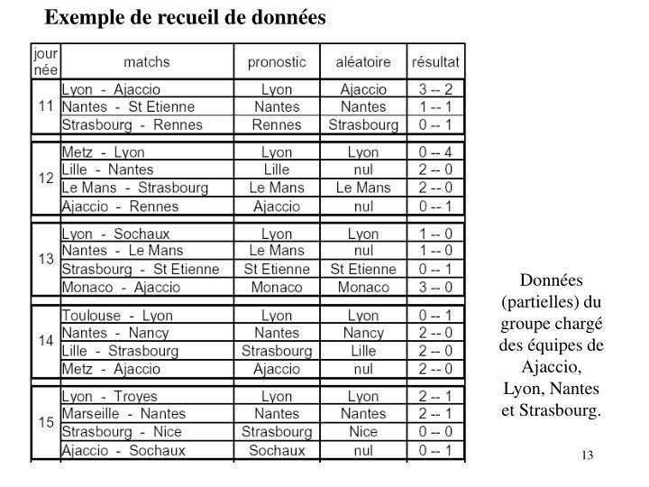 Exemple de recueil de données