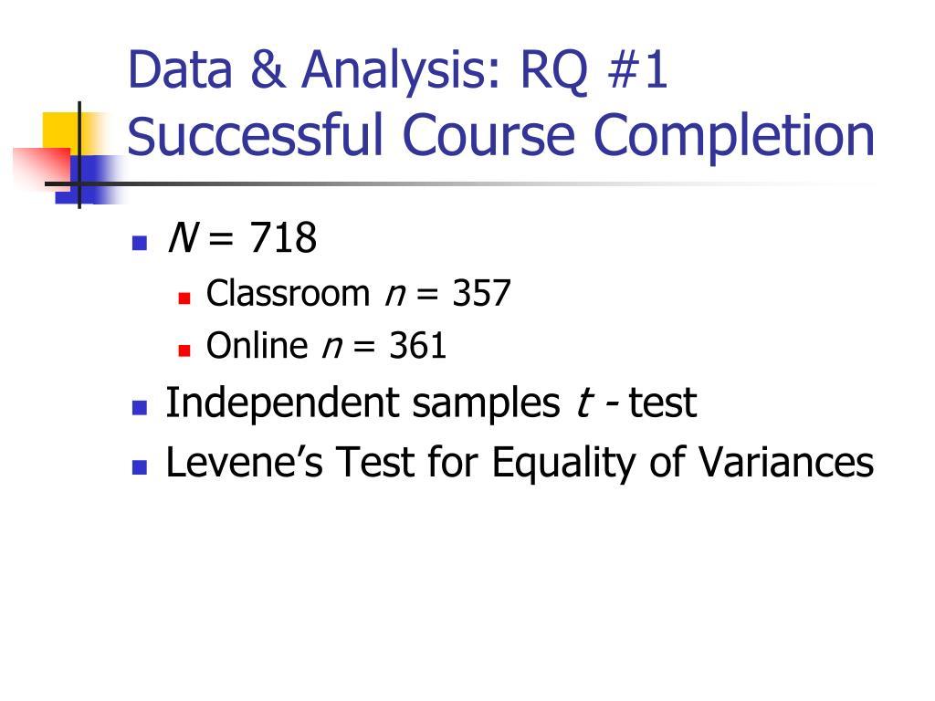 Data & Analysis: RQ #1