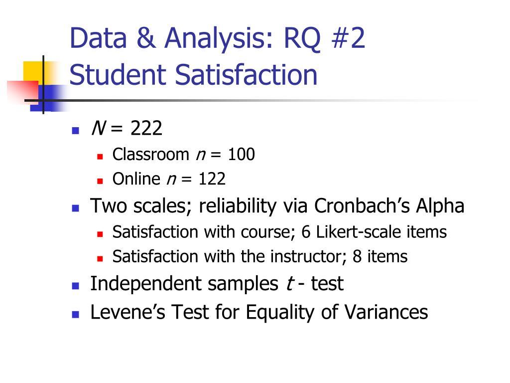 Data & Analysis: RQ #2