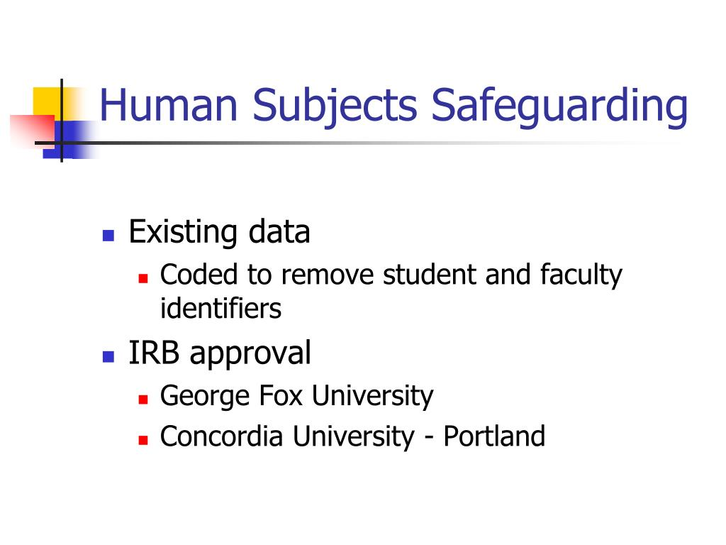 Human Subjects Safeguarding