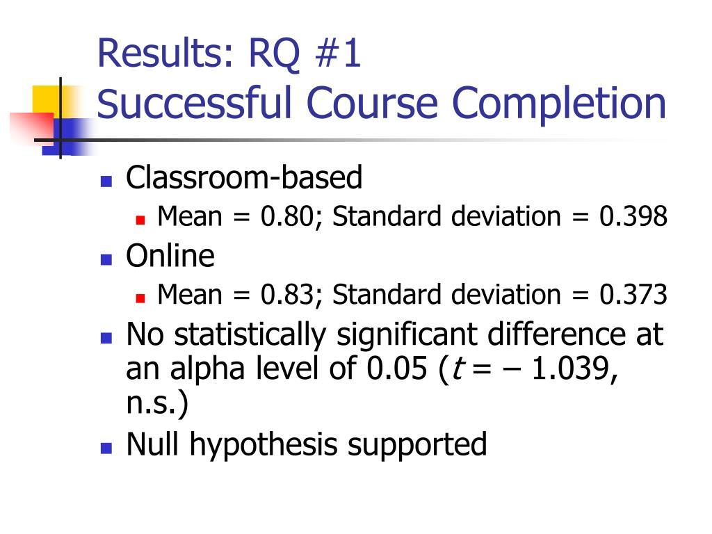 Results: RQ #1