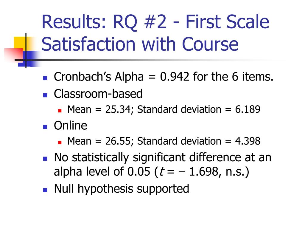 Results: RQ #2 - First Scale