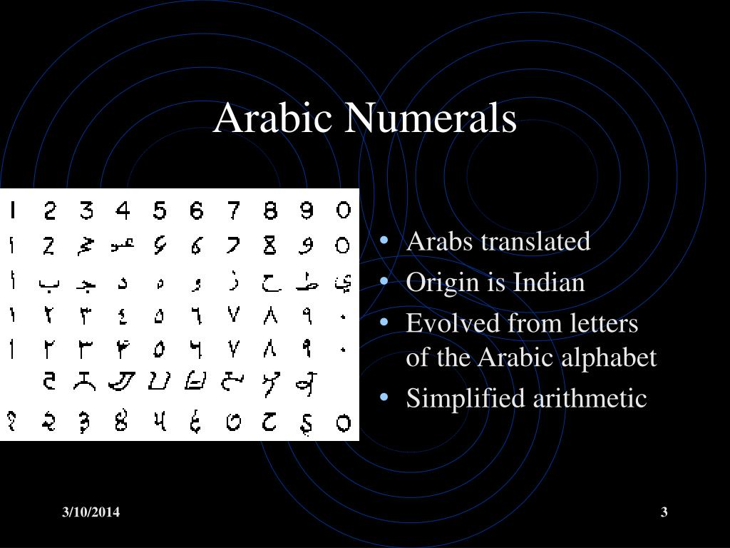 Arabic Numerals