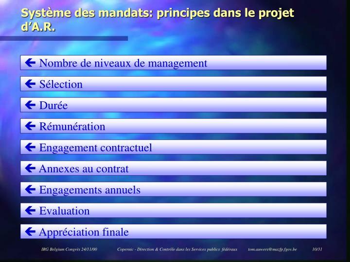 Système des mandats: principes dans le projet d'A.R.