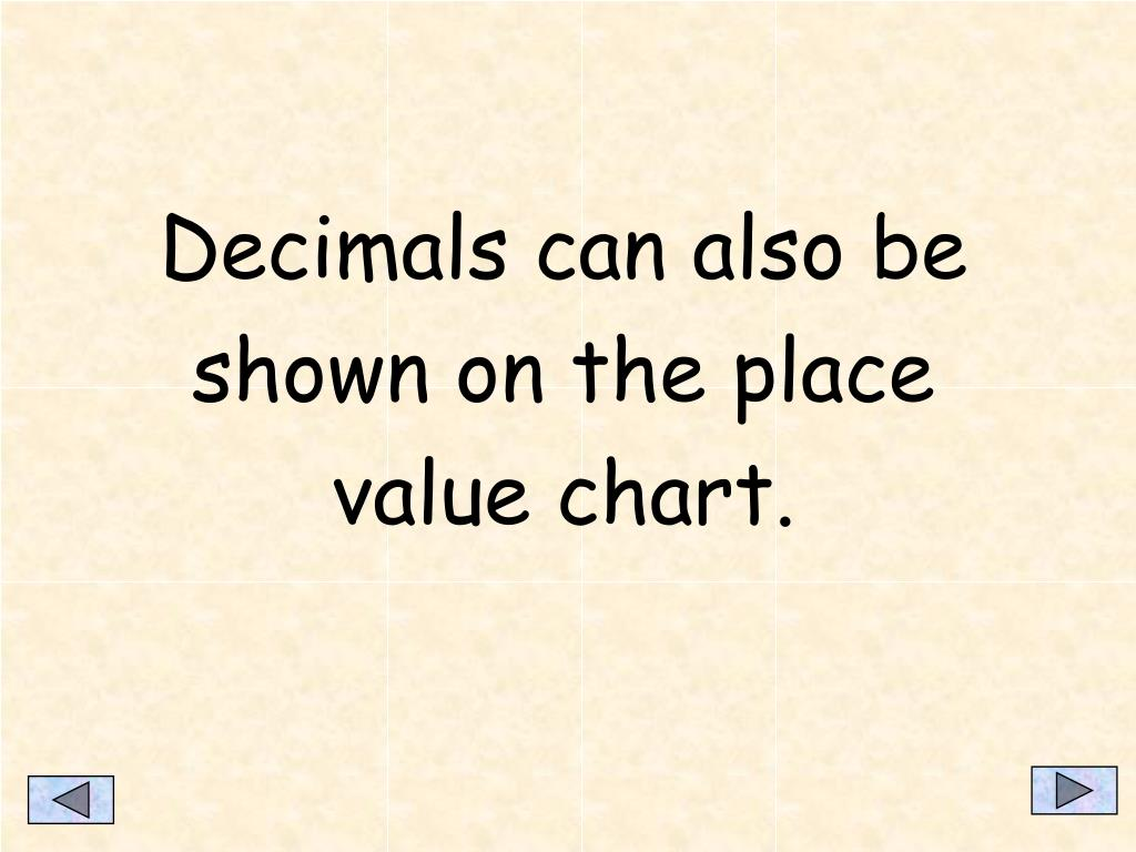 Decimals can also be shown on the place value chart.