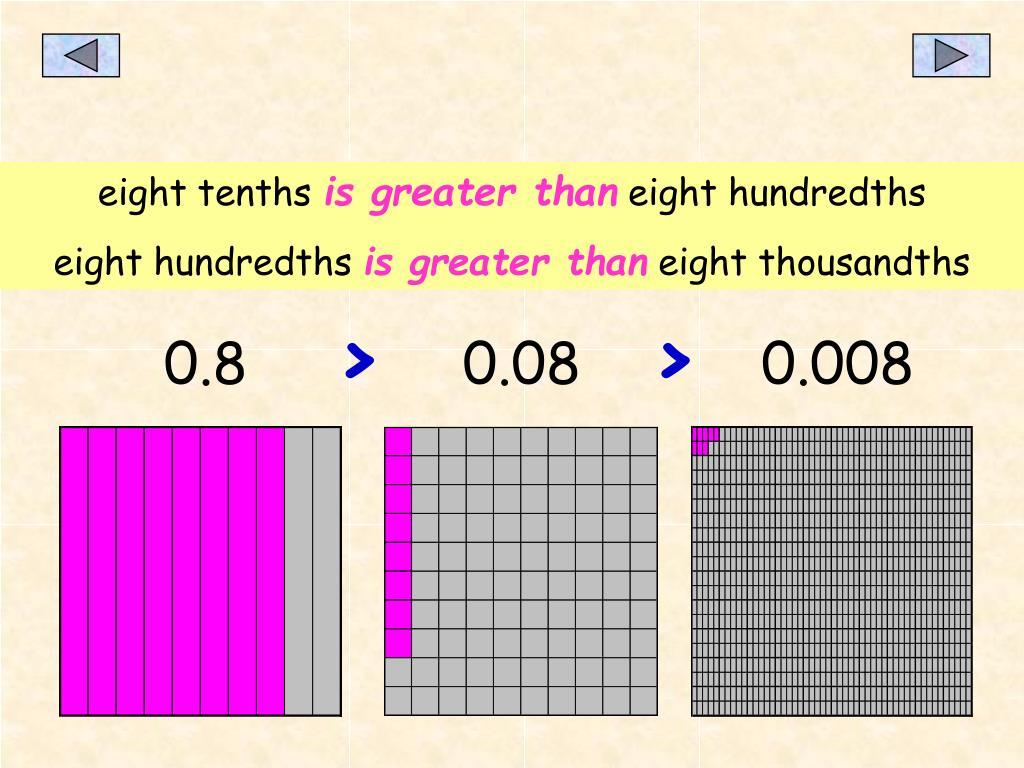 eight tenths