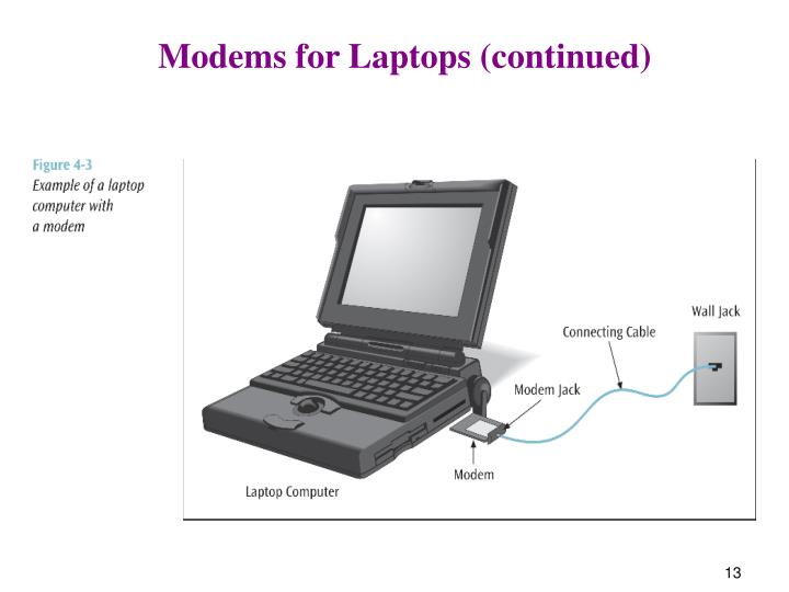 Modems for Laptops (continued)