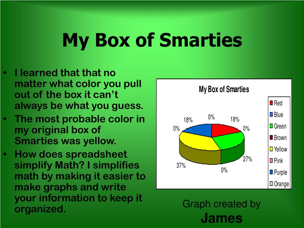 My Box of Smarties