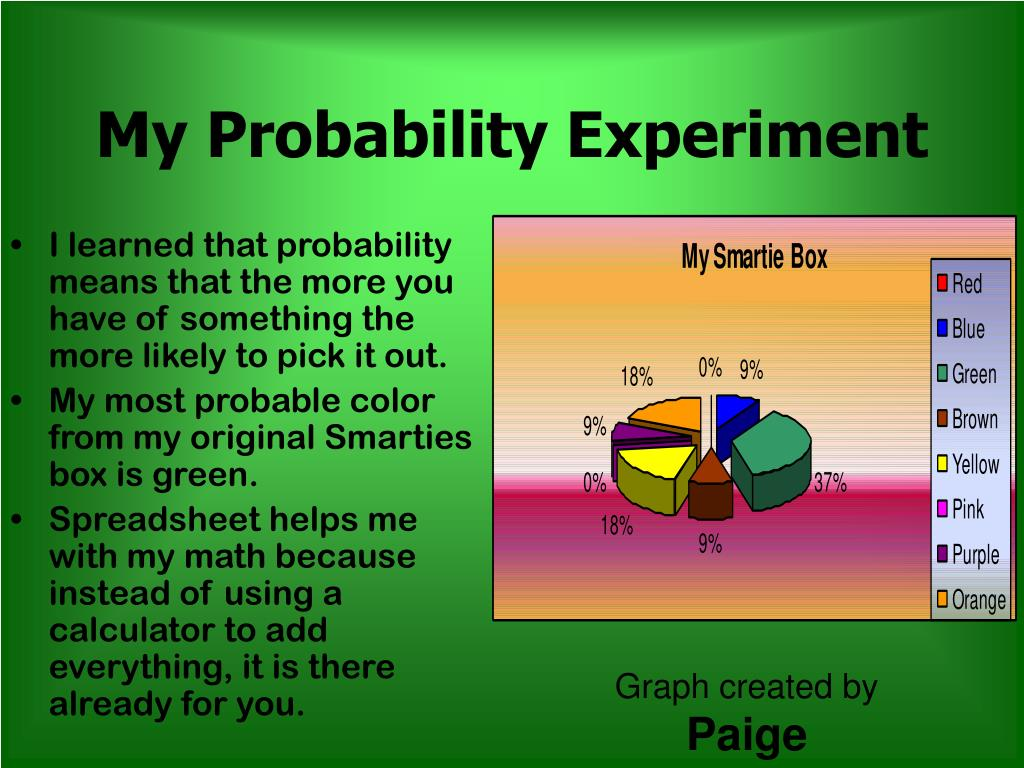 My Probability Experiment