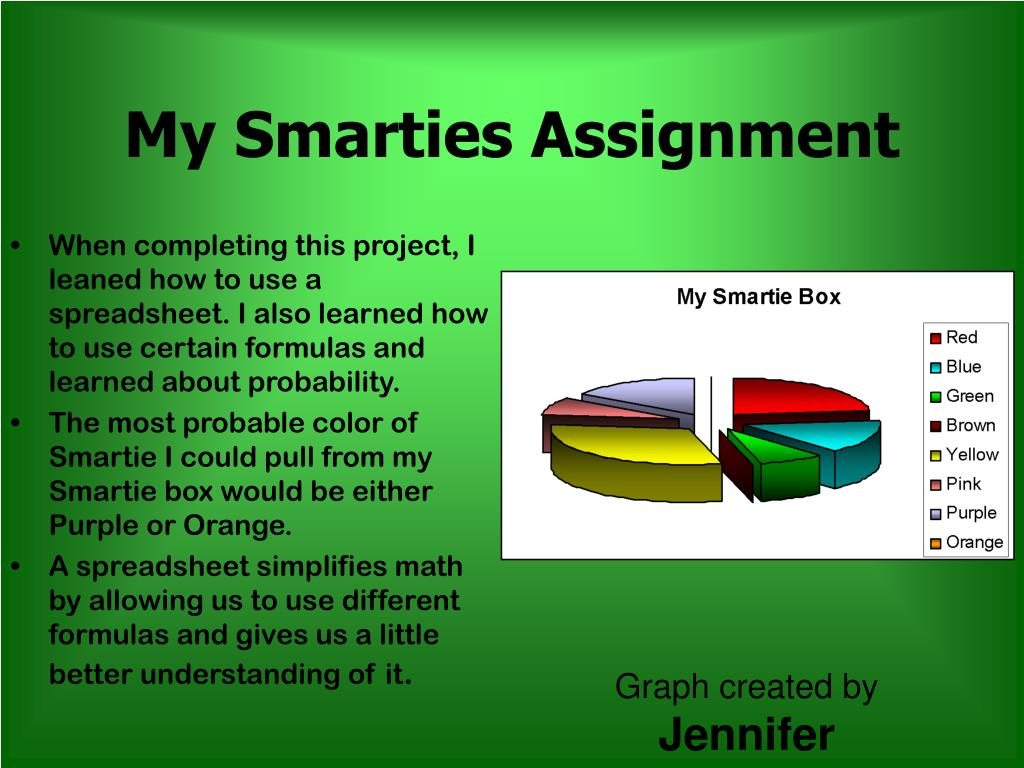 My Smarties Assignment
