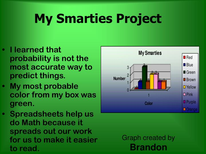 My smarties project
