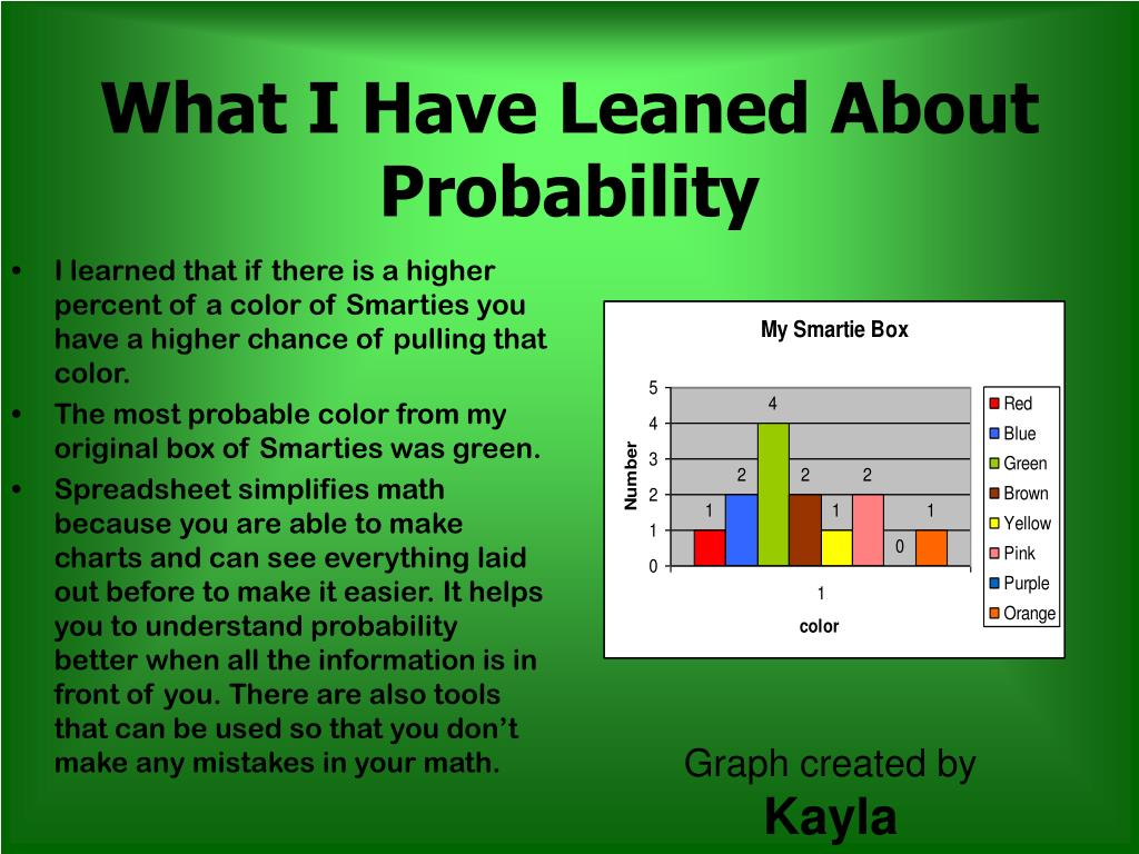 What I Have Leaned About Probability
