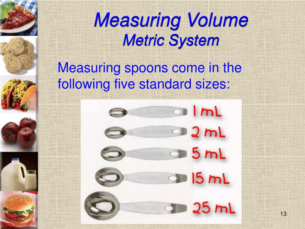 Measuring Volume
