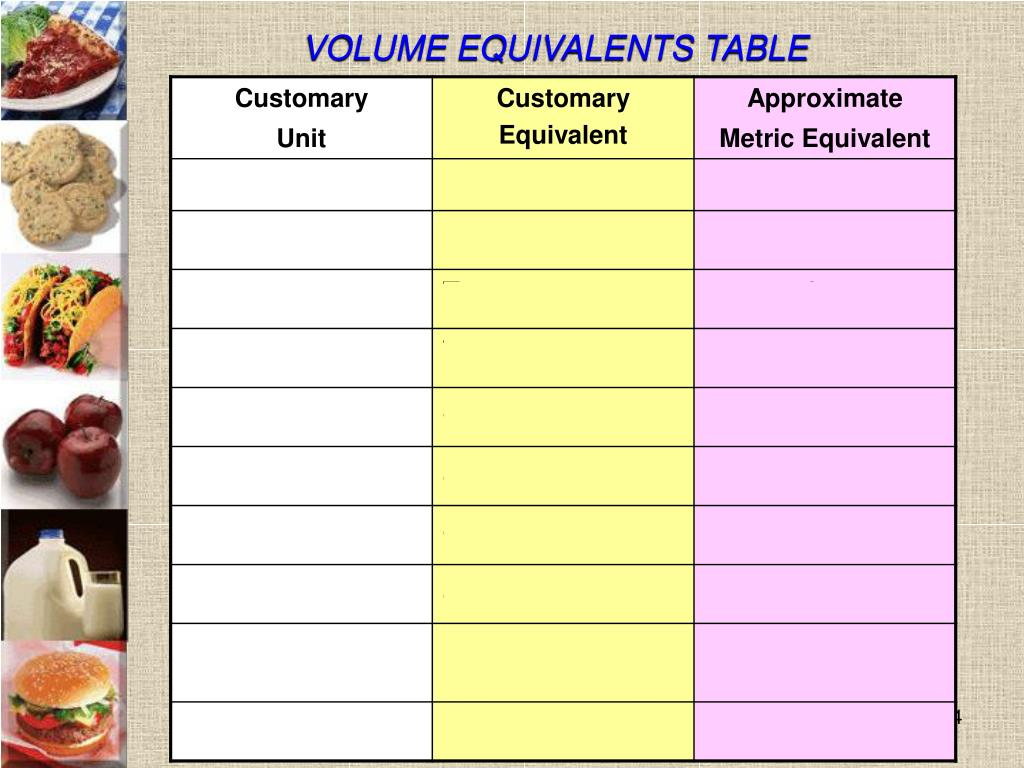 VOLUME EQUIVALENTS TABLE
