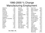 1990 2000 change manufacturing employment