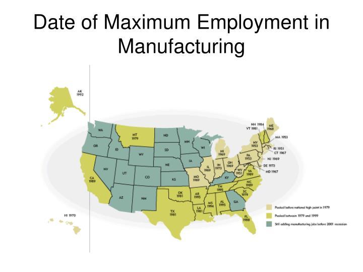 Date of Maximum Employment in Manufacturing