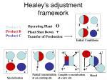 healey s adjustment framework