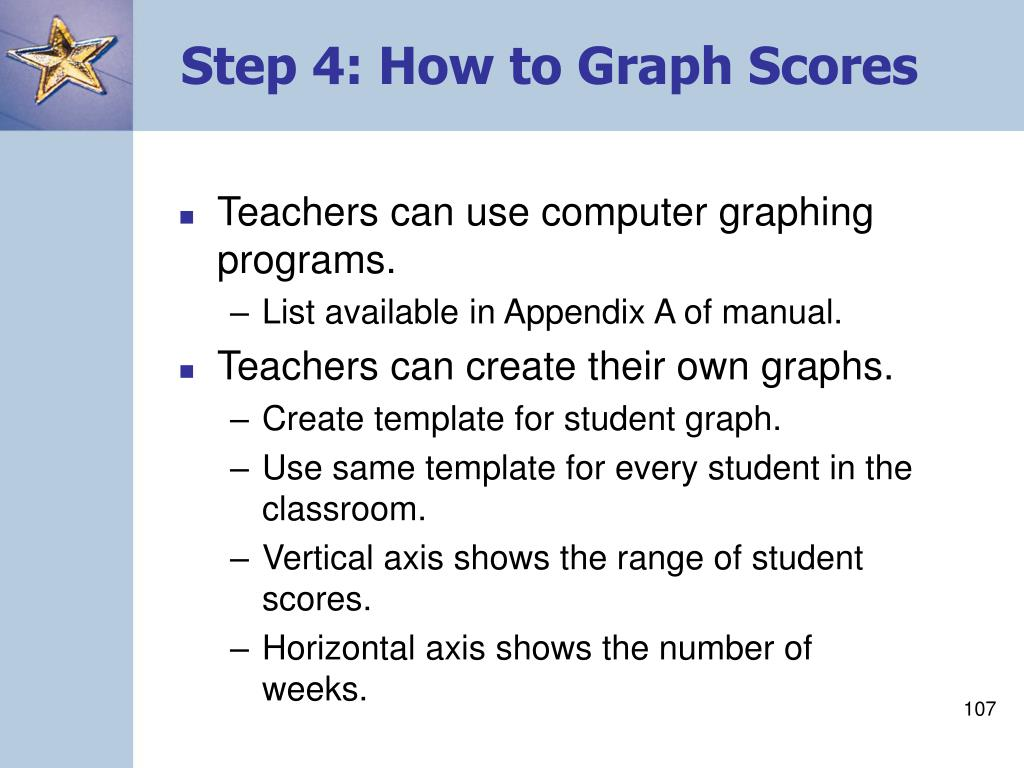 Step 4: How to Graph Scores