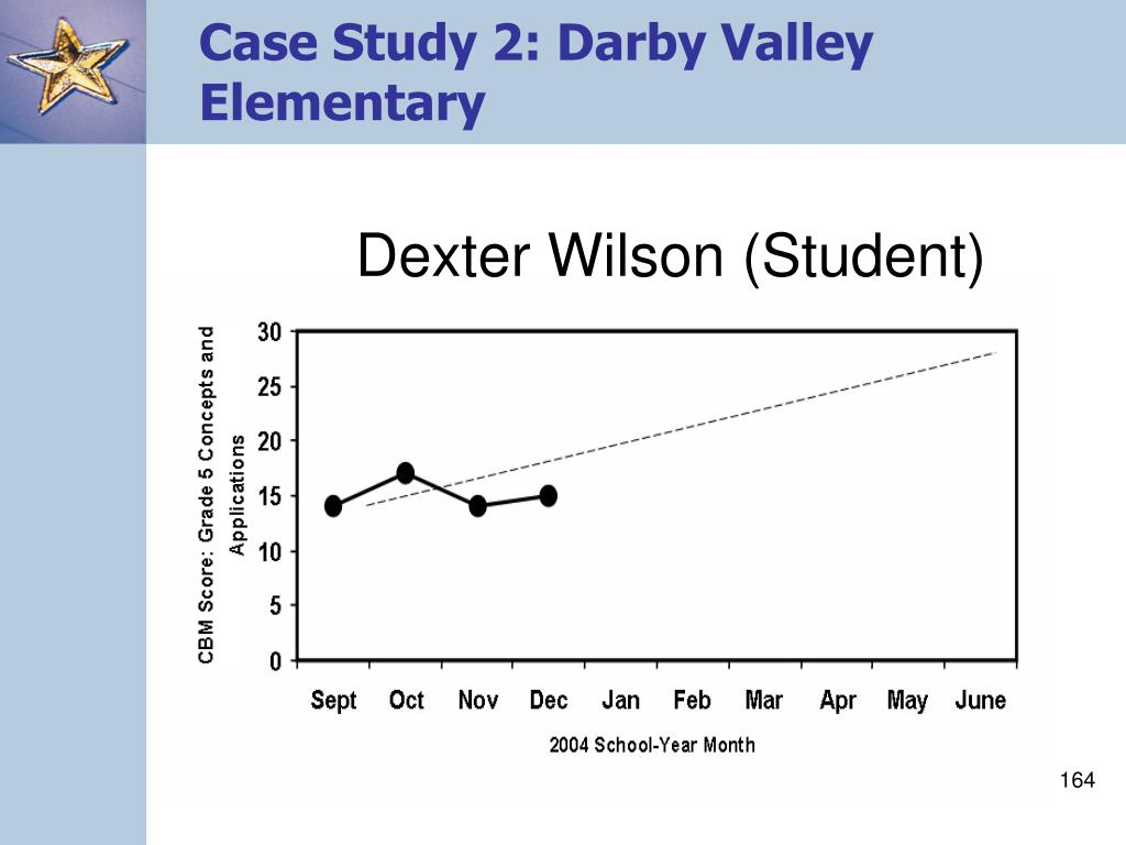 Case Study 2: Darby Valley Elementary