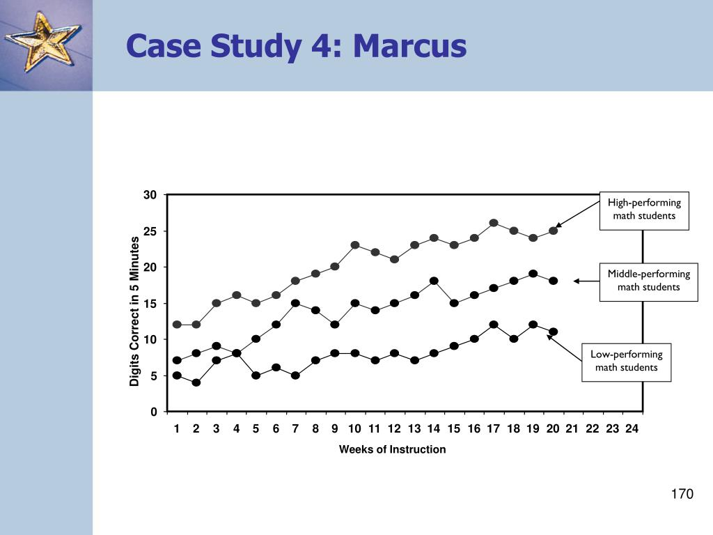 Case Study 4: Marcus