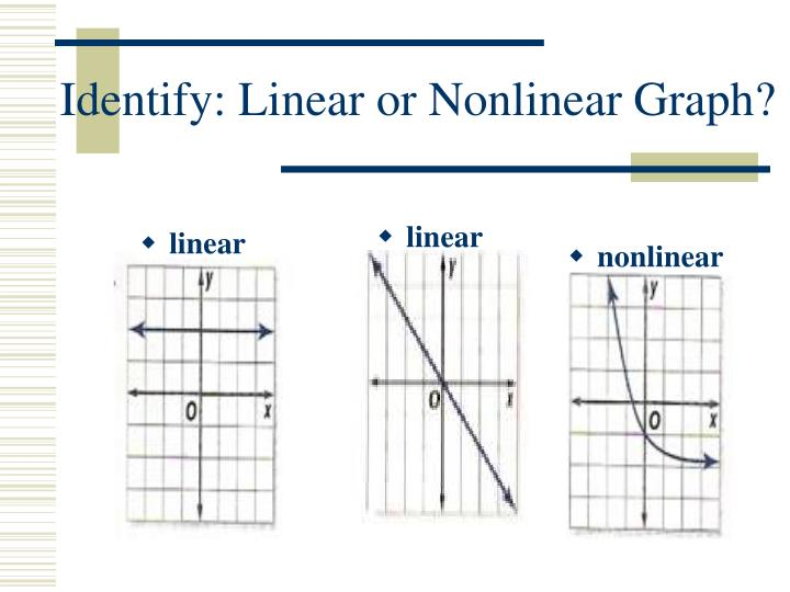 how to know if linear or nonlinear