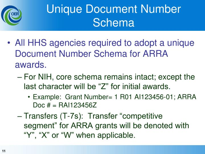 Unique Document Number Schema