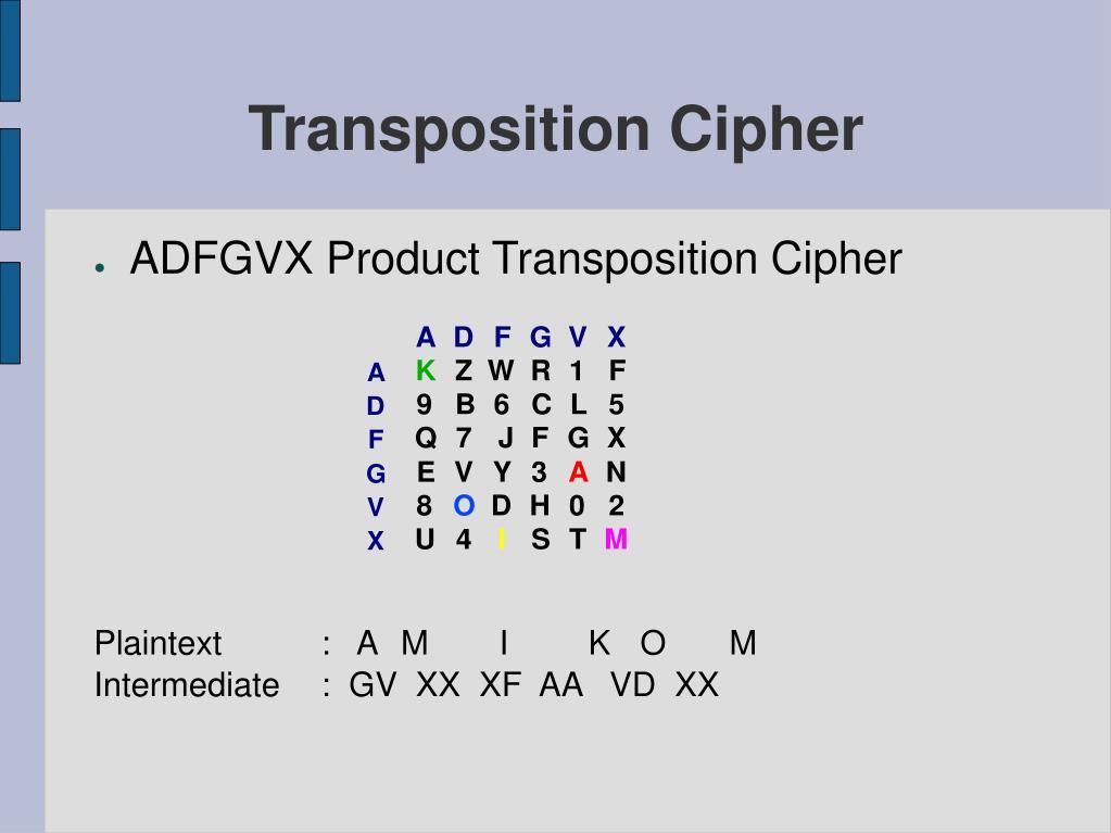 Transposition Cipher